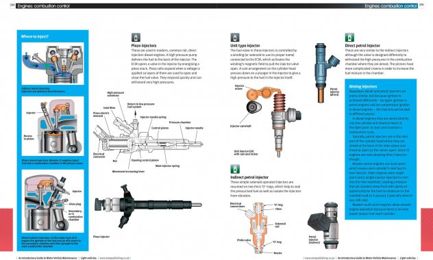 Sample from combustion control section