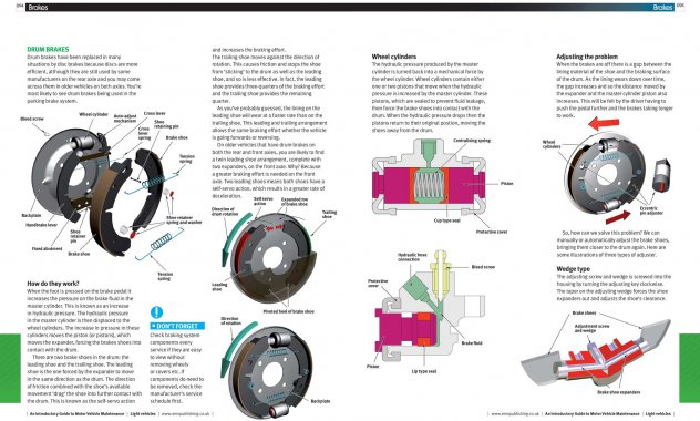 Drum brakes sample pages